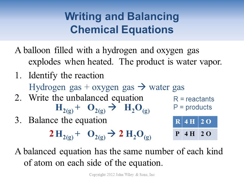 hydrogen and balanced chemical equation The objective of this article is to learn how to balance chemical equations and   the right side of the equation has two hydrogen atoms and one oxygen atom.
