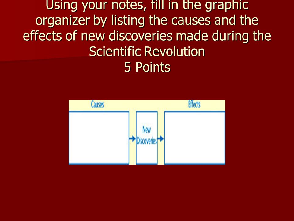Using your notes, fill in the graphic organizer by listing the causes and the effects of new discoveries made during the Scientific Revolution 5 Points