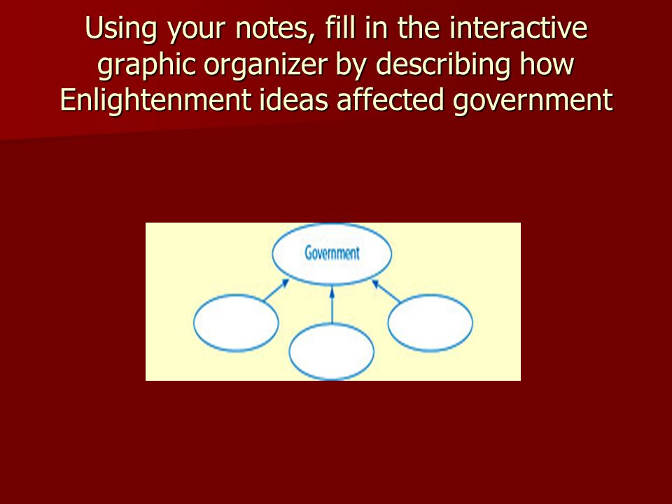 Using your notes, fill in the interactive graphic organizer by describing how Enlightenment ideas affected government