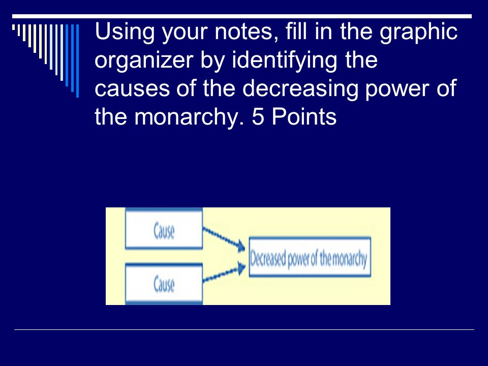 Using your notes, fill in the graphic organizer by identifying the causes of the decreasing power of the monarchy.