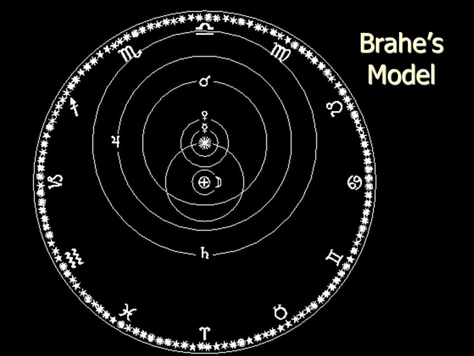 Brahe's Model