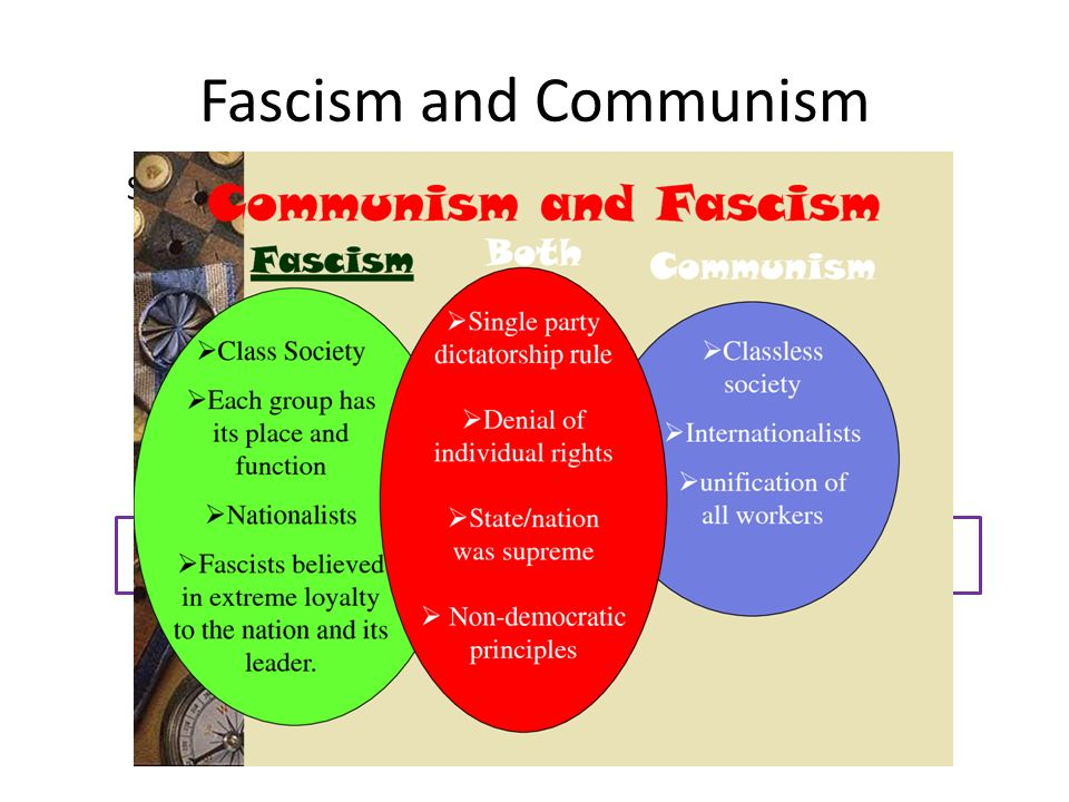 basic tenets of fascism Fascism is a controversial totalitarian, nationalistic political ideology within video games, various fascist regimes are often portrayed as the enemy within the second world war.