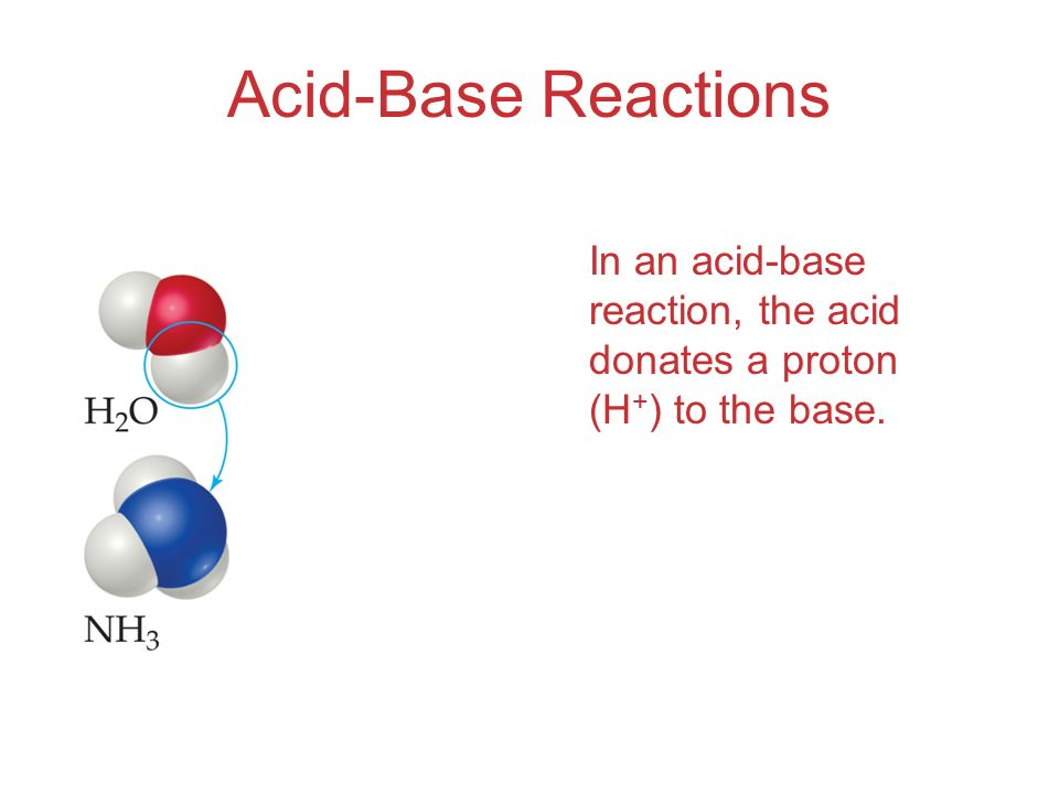 Acid-Base Reactions In an acid-base reaction, the acid donates a proton (H+) to the base.
