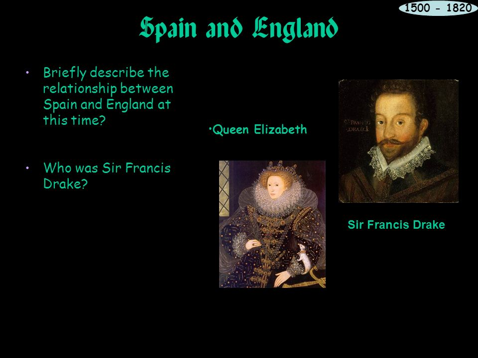 relationship between elizabeth i and philip of spain