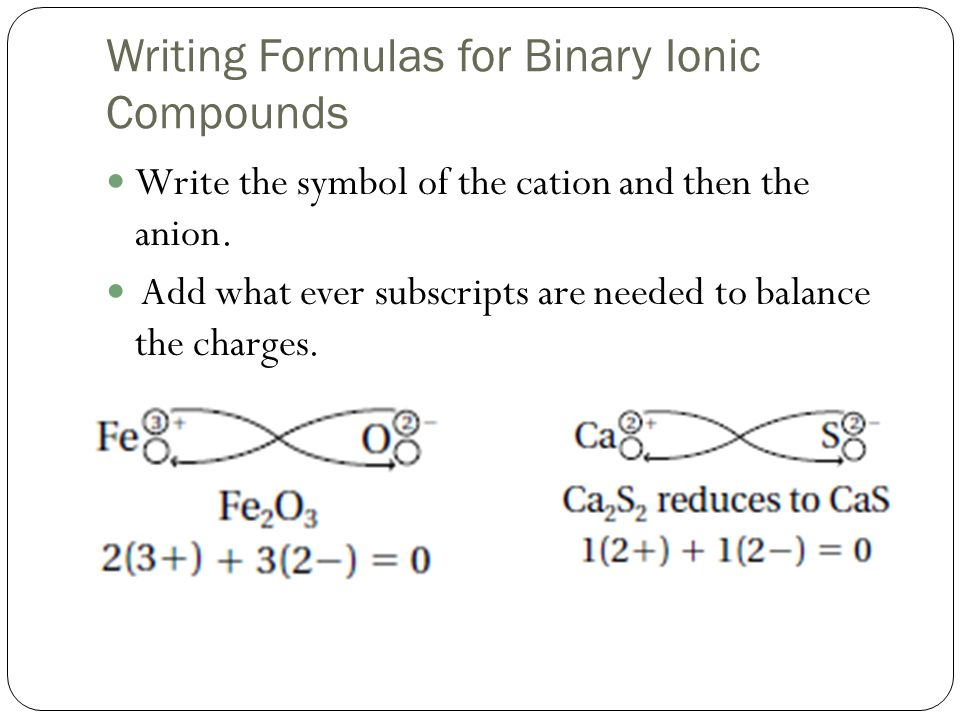 How to write the formula for binary compounds