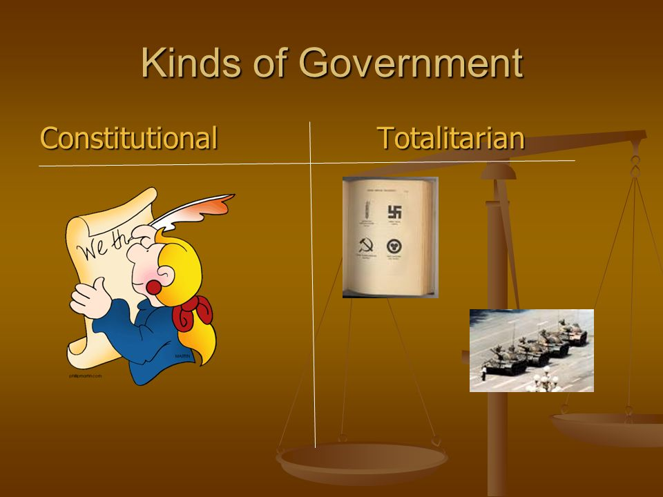 Kinds of Government Constitutional Totalitarian