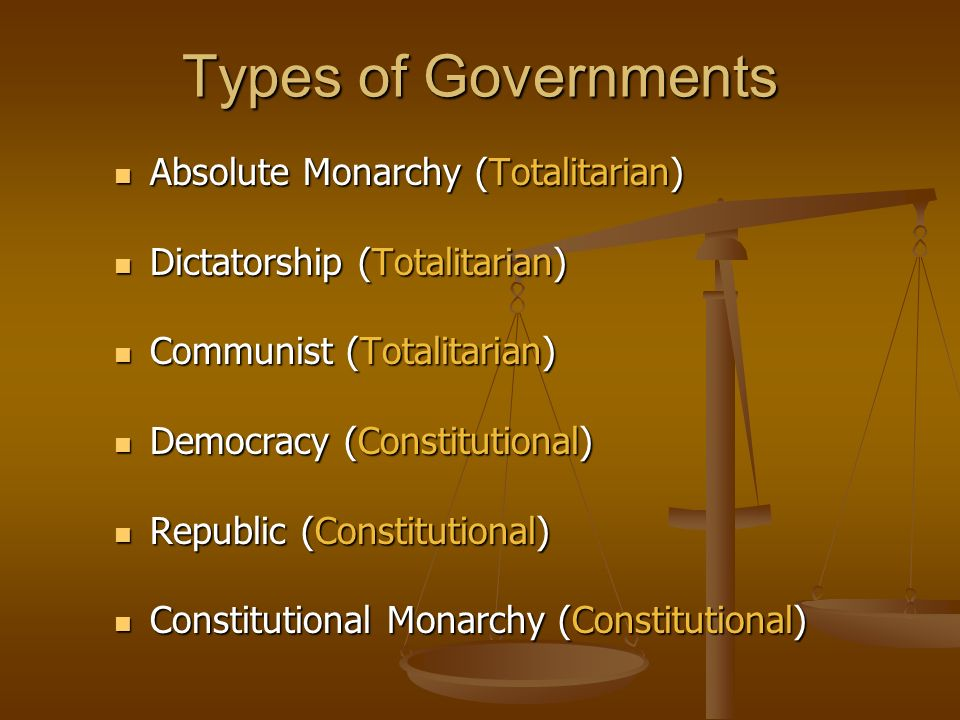 Types of Governments Absolute Monarchy (Totalitarian)