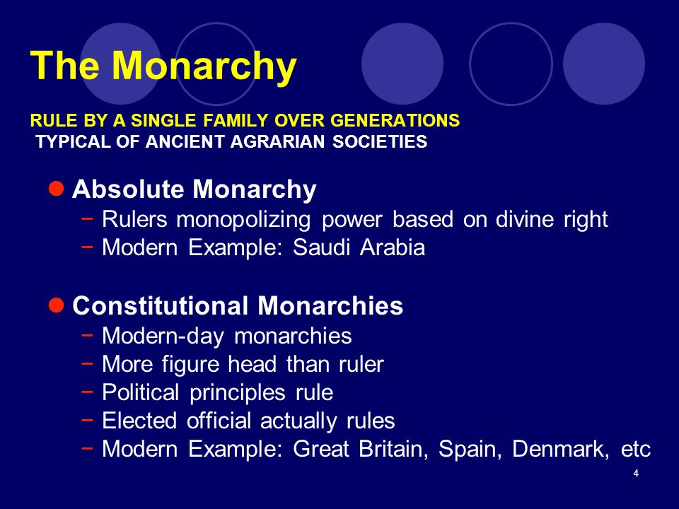 The Monarchy RULE BY A SINGLE FAMILY OVER GENERATIONS TYPICAL OF ANCIENT AGRARIAN SOCIETIES