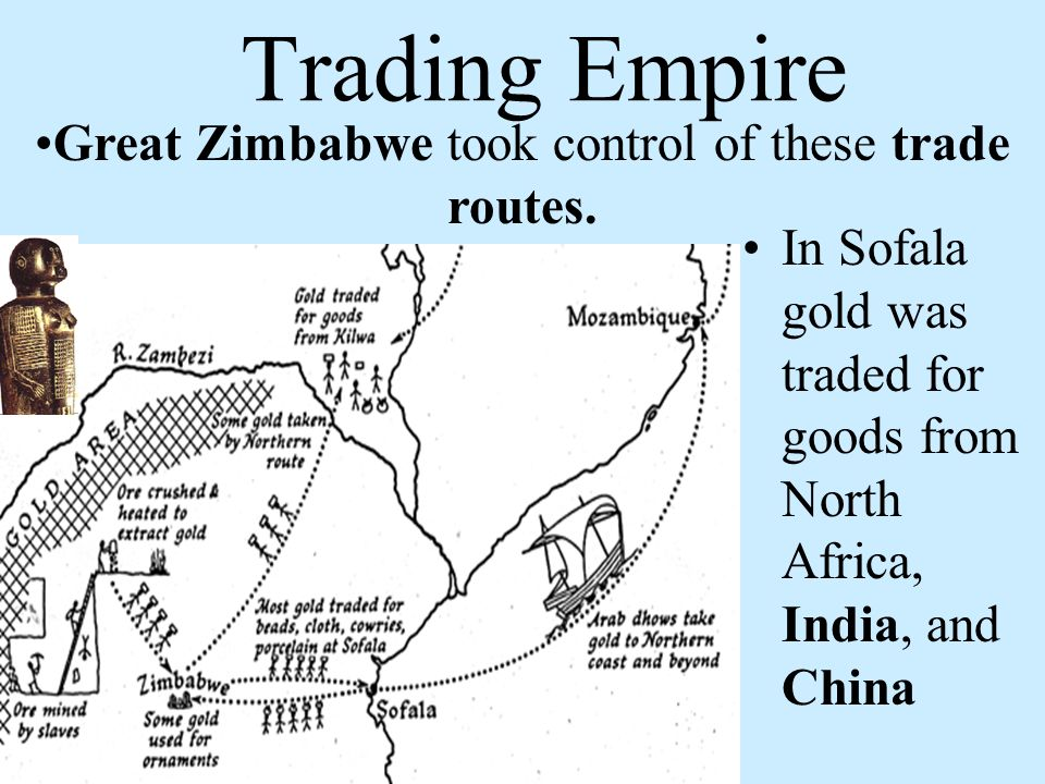 Trade - Wikipedia