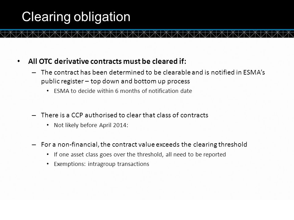 Are fx options cleared