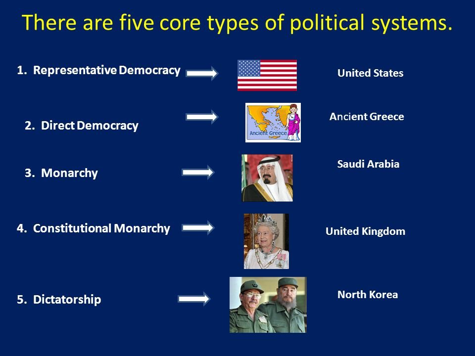 """political systems Mehdi hasan is a british broadcaster and author based in washington he is the host of """"upfront"""" on al jazeera english consider the following scenarios: what if venezuela held a presidential."""