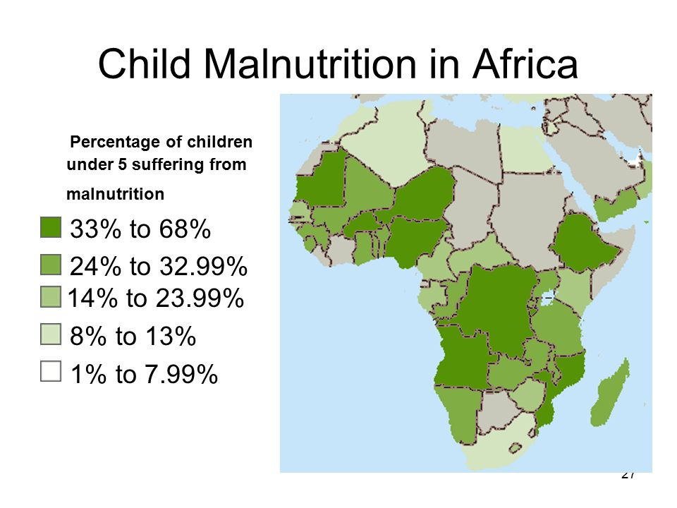 malnutrition and aids the problems of africa Nutrition-related health problems can contribute to days missed from school and   hiv/aids has ravaged sub-saharan africa for decades and is still a major.
