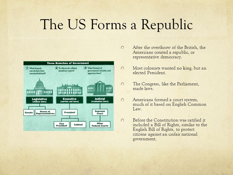 The US Forms a Republic After the overthrow of the British, the Americans created a republic, or representative democracy.