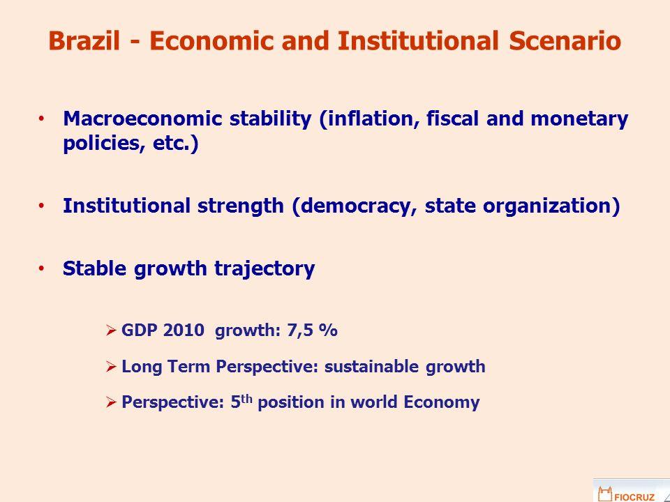 Brazil - Economic and Institutional Scenario