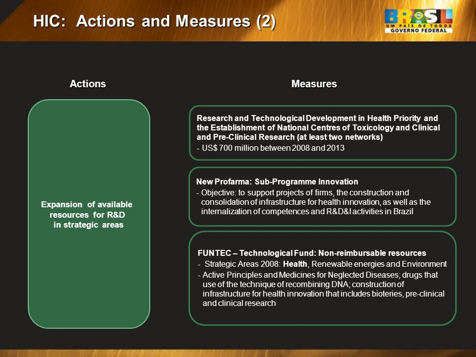 HIC: Actions and Measures (2)