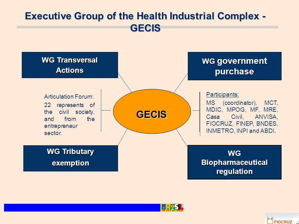 Executive Group of the Health Industrial Complex - GECIS