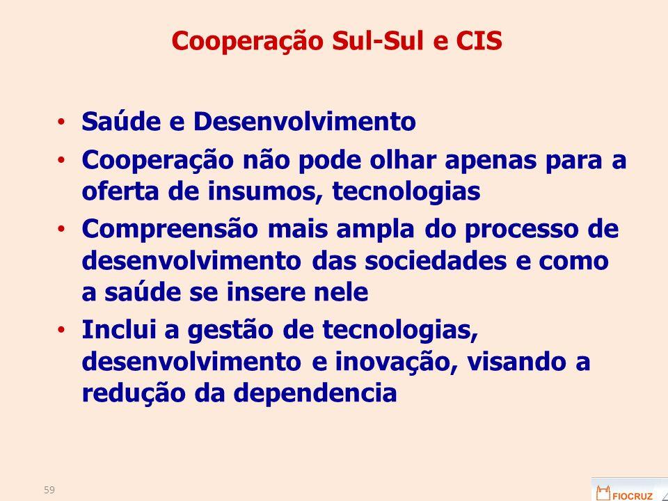 Cooperação Sul-Sul e CIS