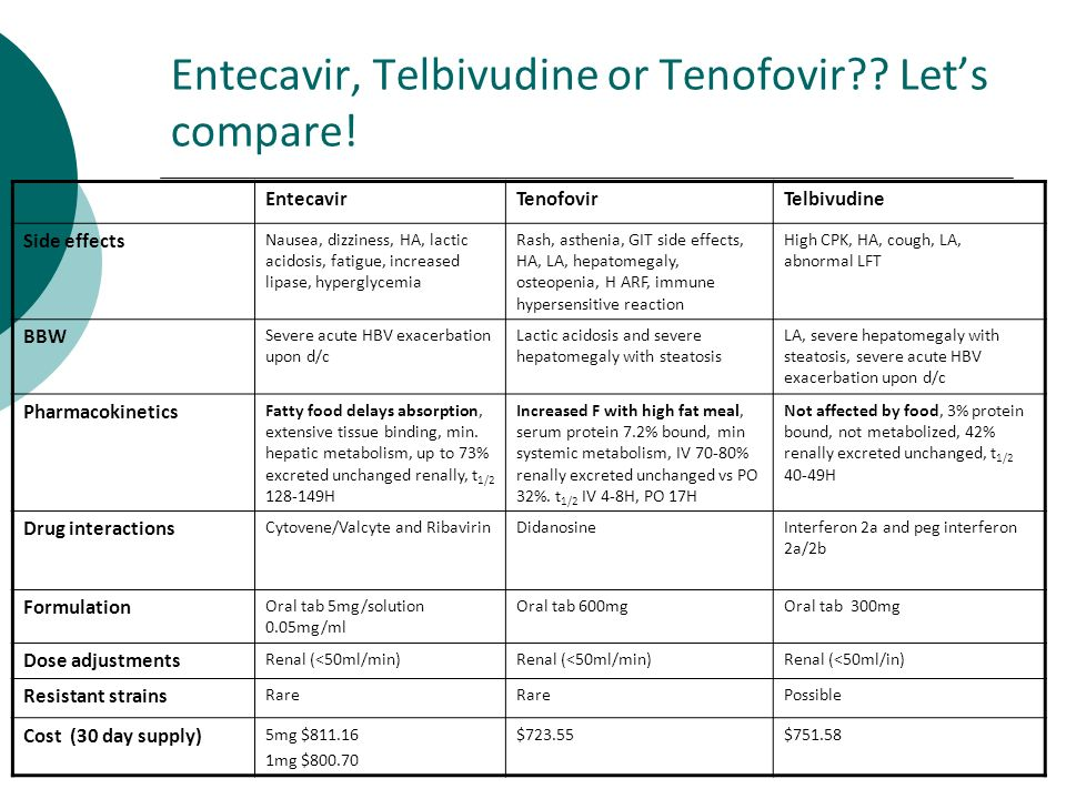 Baraclude (entecavir) dose, indications, adverse effects ...