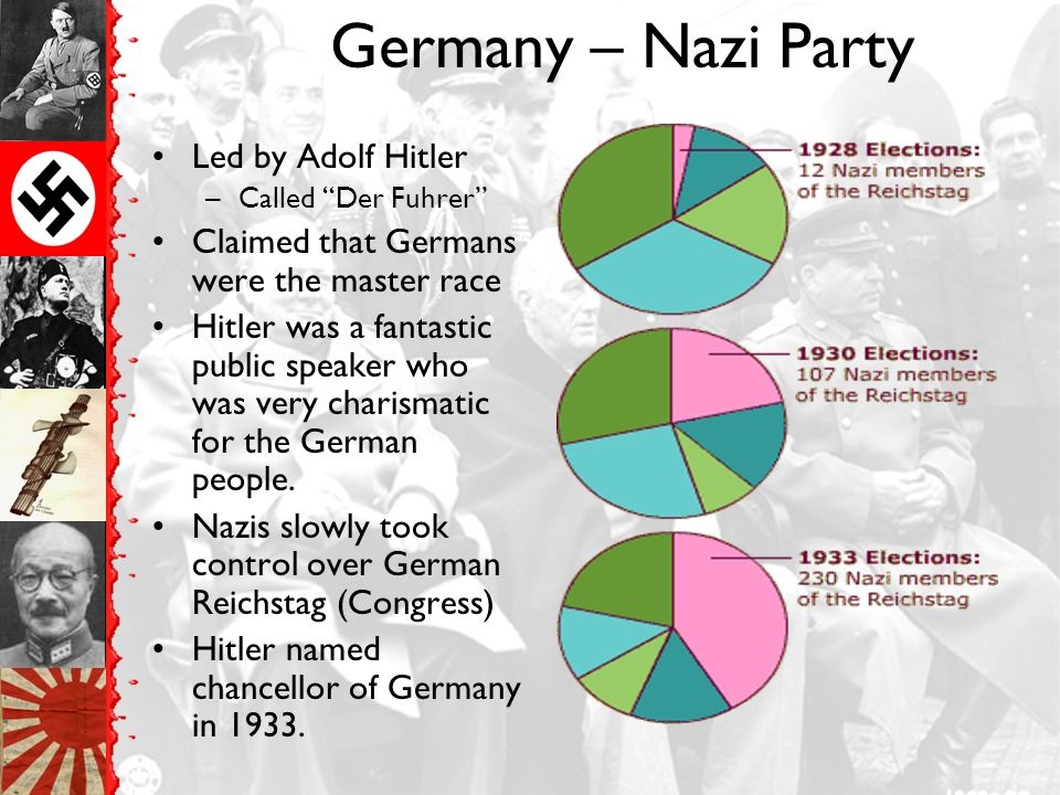 a discussion of adolf hitlers eventual gaining of lebensraum A detailed biography of adolf hitler (1924-1932) that includes includes   eventually this material appeared in the book, the international jew (1922)   that would provide protection and lebensraum (living space) for the german  people  and frivolous women and avoided women who wanted to discuss  political issues.