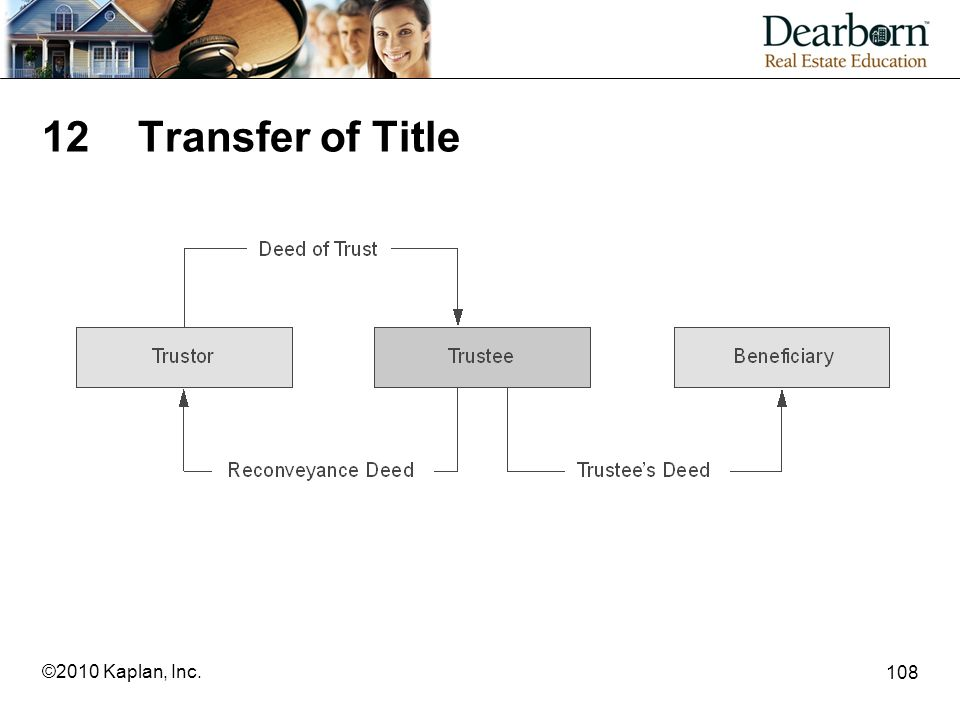12 Transfer of Title ©2010 Kaplan, Inc.