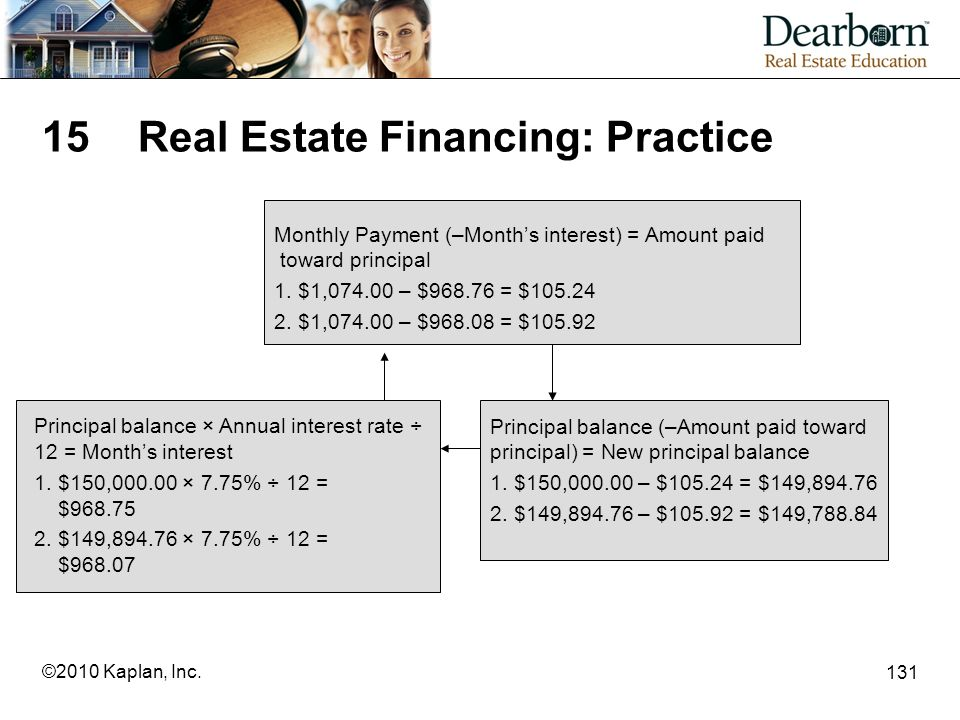 15 Real Estate Financing: Practice