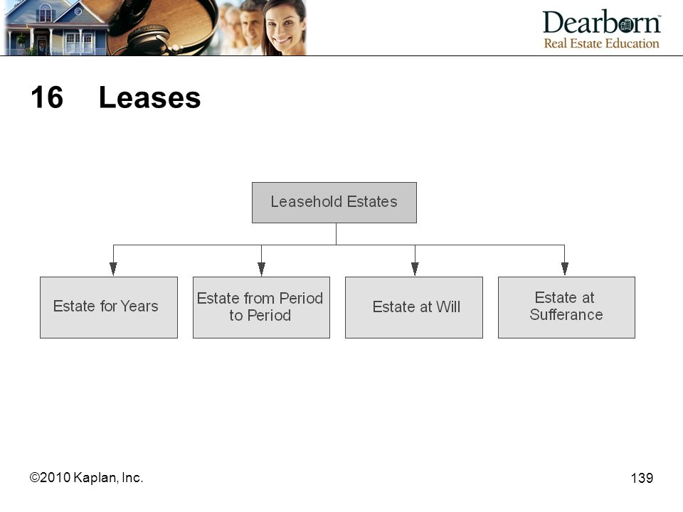 16 Leases ©2010 Kaplan, Inc.