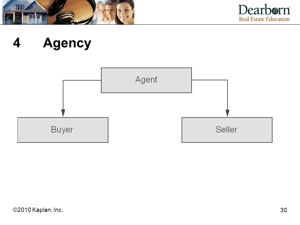 4 Agency ©2010 Kaplan, Inc.