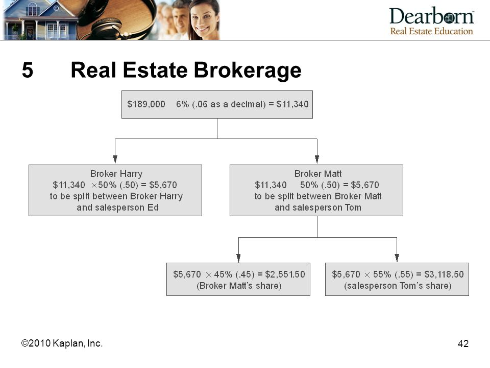 5 Real Estate Brokerage ©2010 Kaplan, Inc.