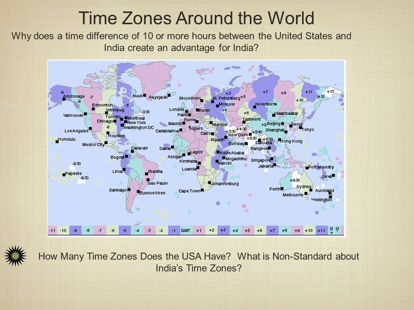 Tech Workers And Time Zones Ppt Video Online Download - Mexico time difference