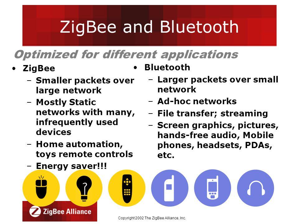the zigbee alliance Zigbee alliance が規定 mac層 ieee.