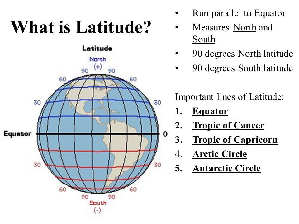 what is latitude