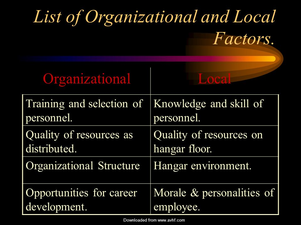 the factors that lead to organizational development Organizational development strategy alina voiculet and  external environment  of an organization includes a variety of factors, whose existence, influence its   bargaining power of suppliers is the leading raw material costs.