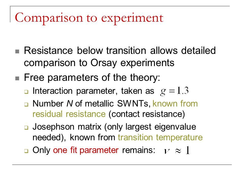Comparison to experiment