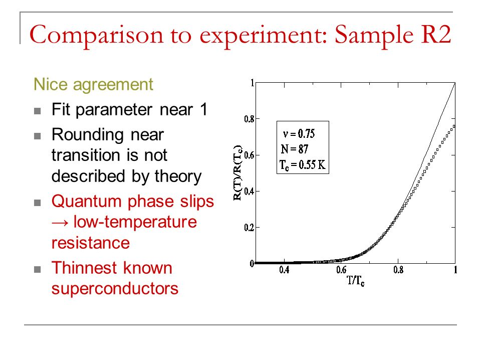 Comparison to experiment: Sample R2