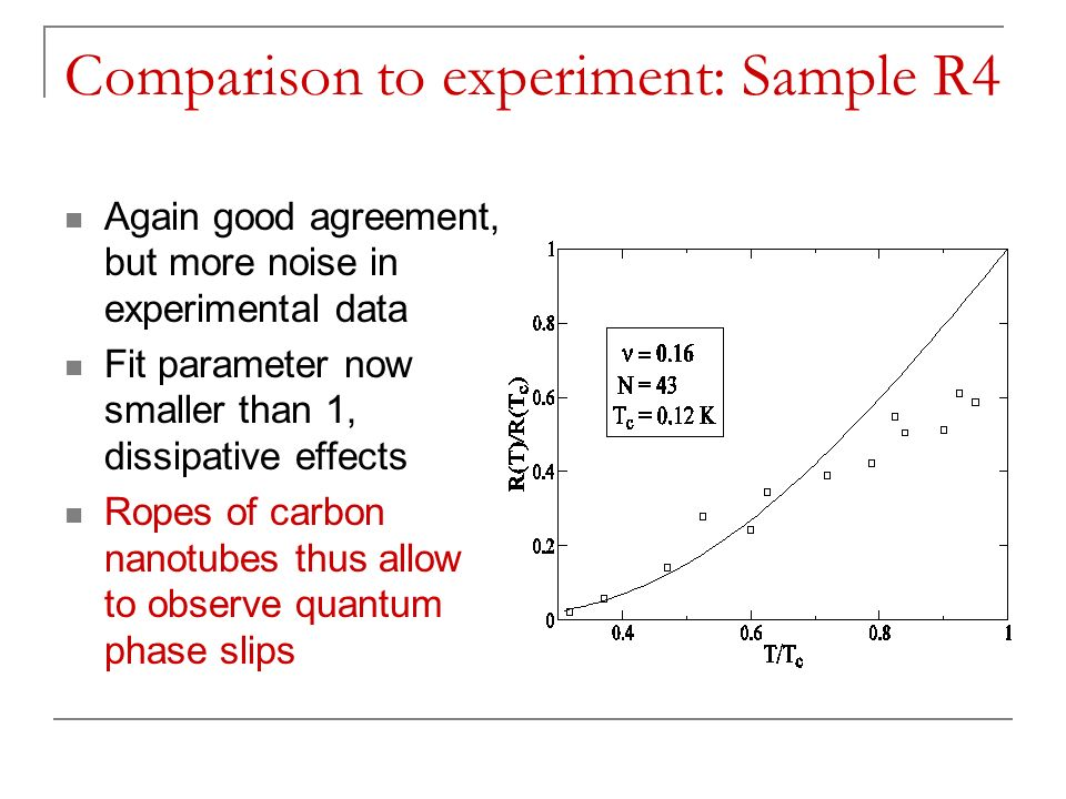 Comparison to experiment: Sample R4