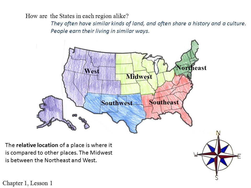 States And Regions Describe The Relative Location Of The Five - Us map with north south east west