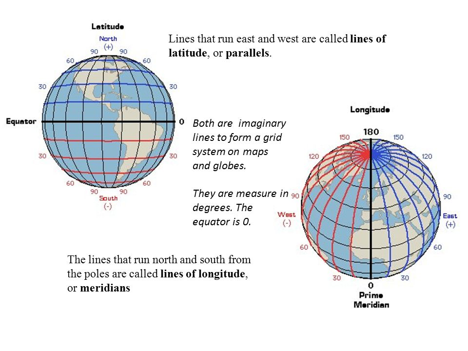 Lines that run east and west are called lines of latitude, or parallels.