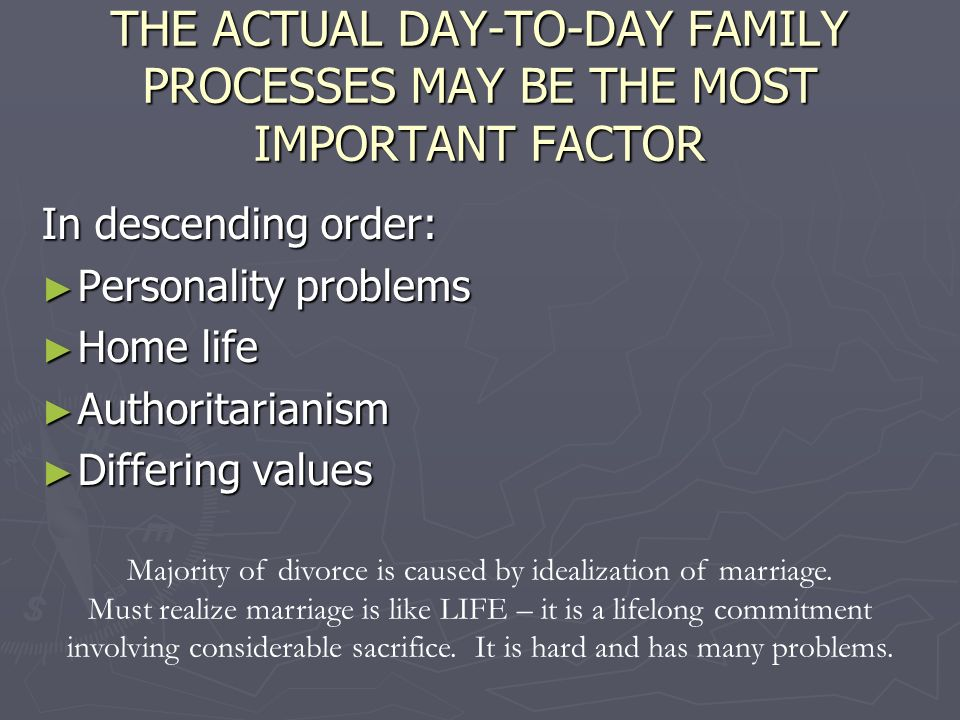 the problems of the modern day marriage and divorce Both marriage and family create status roles that are sanctioned by society   these distinctions have cultural significance related to issues of lineage   divorce, while fairly common and accepted in modern canadian society, was  once a.