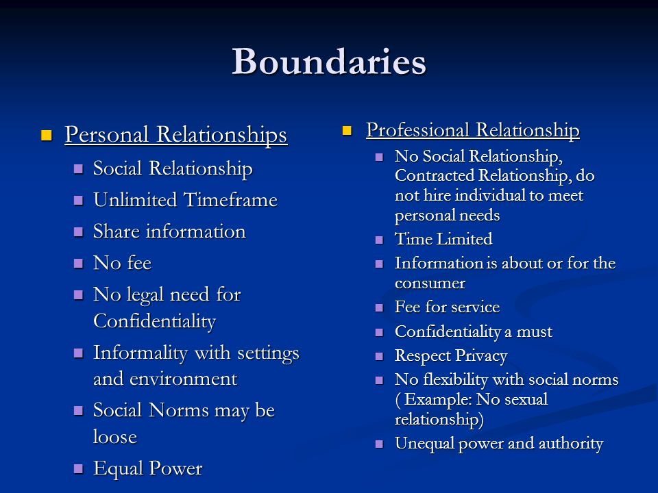 Examples of boundaries in dating