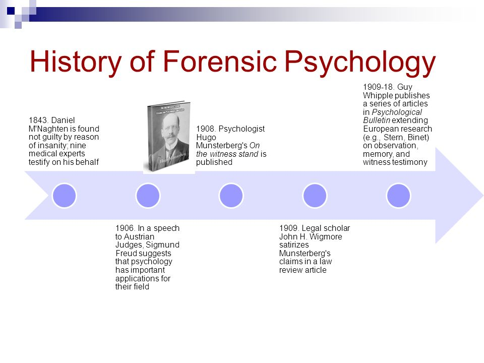 importance of forensic psychology in legal We are committed to ensuring that our msc forensic psychology students  to  the understanding of law related  introduction to investigative psychology.