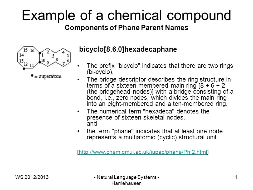Example of a chemical compound Components of Phane Parent Names