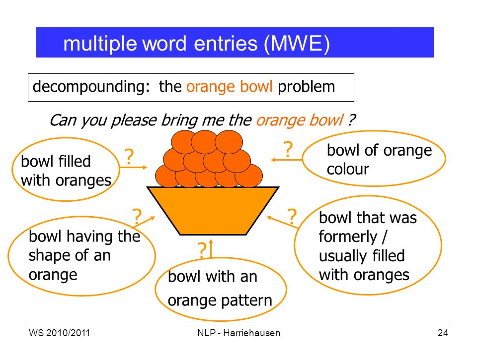 multiple word entries (MWE) decompounding: