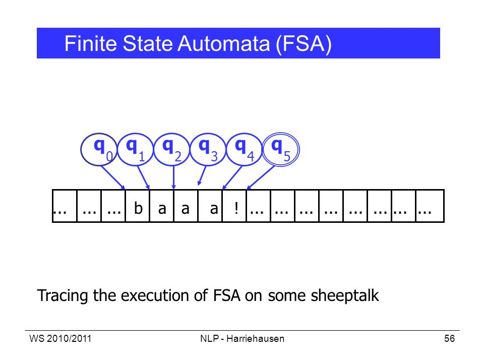 q q q q q q Finite State Automata (FSA)