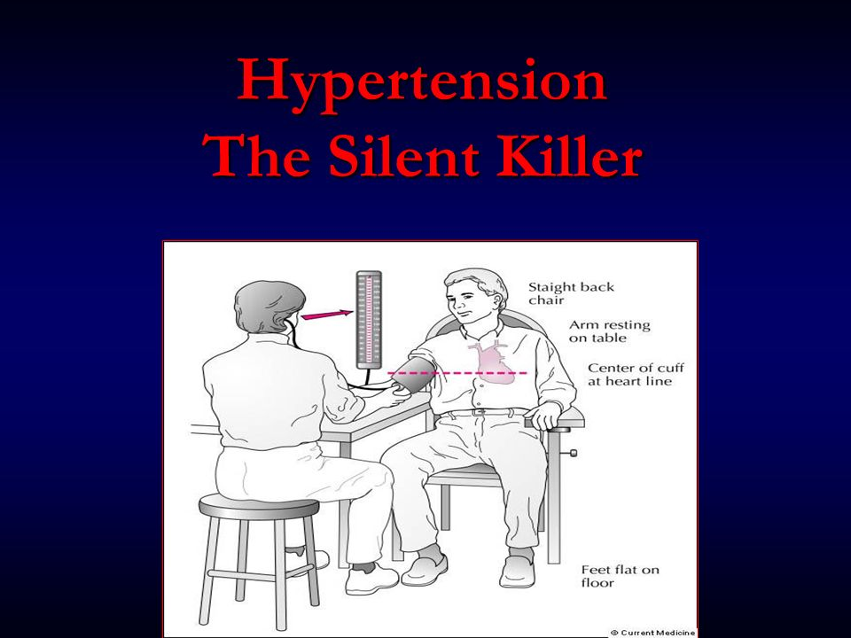 an in depth analysis of the modern world silent killer hypertension Wonder why you have high blood pressure the reason may surprise on hypertension silent killer world health organization rates hypertension as.