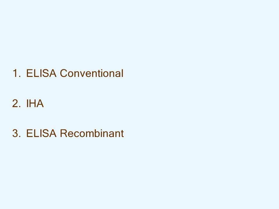 ELISA Conventional IHA ELISA Recombinant