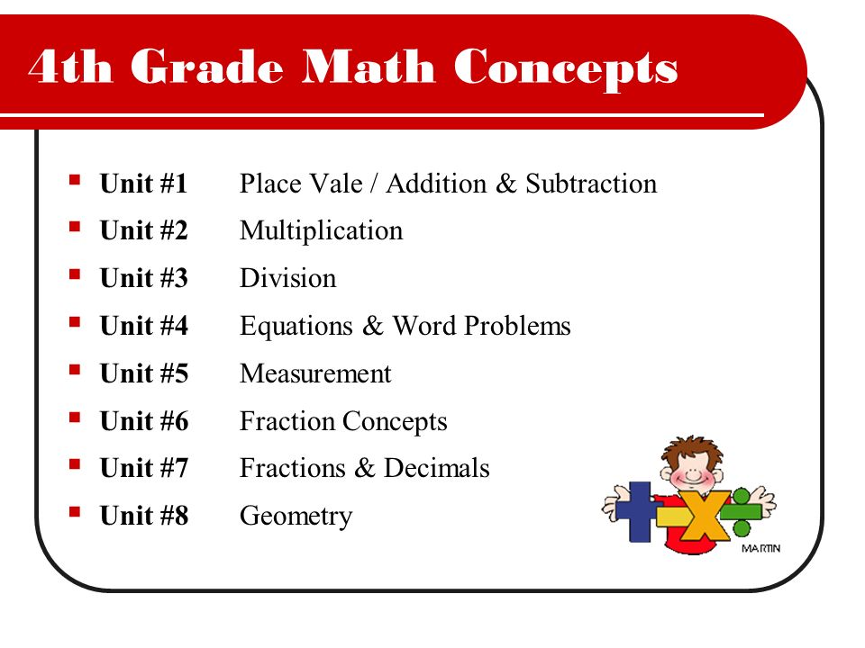 4th Grade Math Concepts Unit #1 Place Vale / Addition & Subtraction