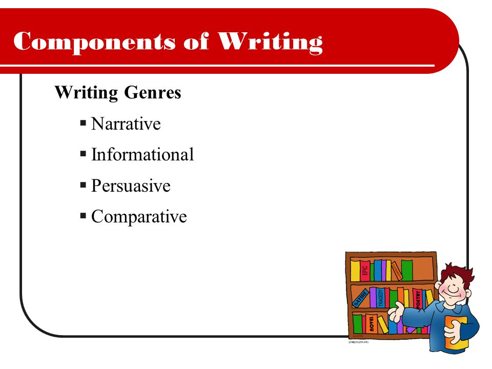 Components of Writing Writing Genres Narrative Informational