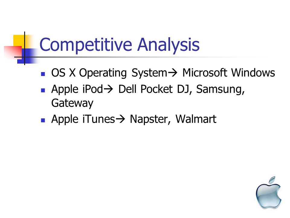 12 Competitive Analysis ...  Microsoft Competitive Analysis