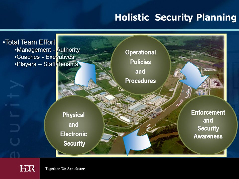 physical security operations Security master planning the absence of security-related incidents can lull many operations into complacency a security master plan helps you keep security priorities, budgets and implementations on pace with your most critical needs.