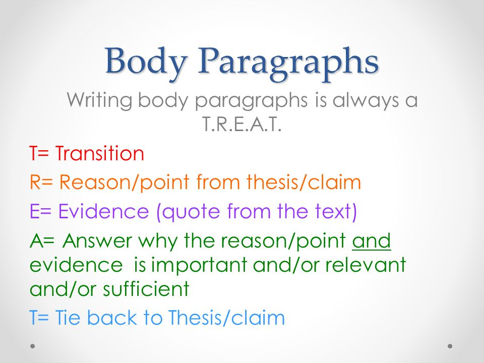 how to close a body paragraph